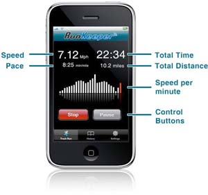 RunKeeper iPhone Application