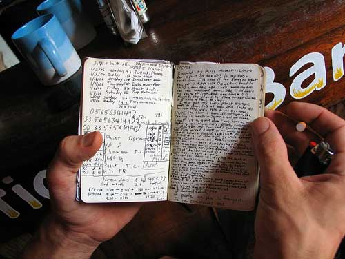 Boost Your Creativity and Productivity by Using a Simple Notebook