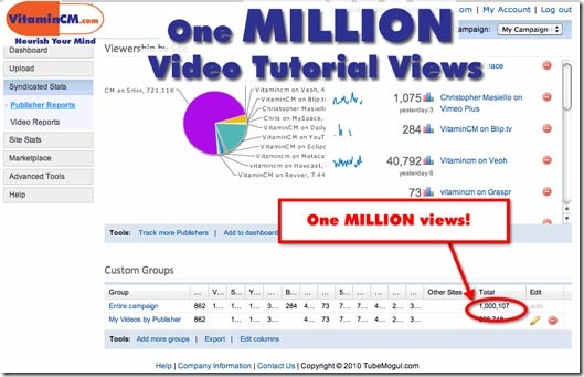 One Million Video Views