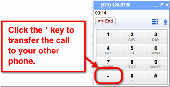 Google Voice transerfer call
