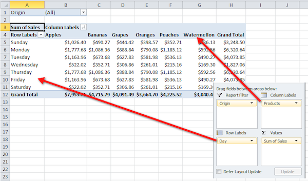 excel pivot table tutorial 14 Excel Pivot Table Tutorial